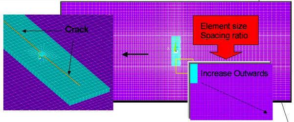 Numerisches Modell zur Optimierung der Prüfbedingungen bei der ...