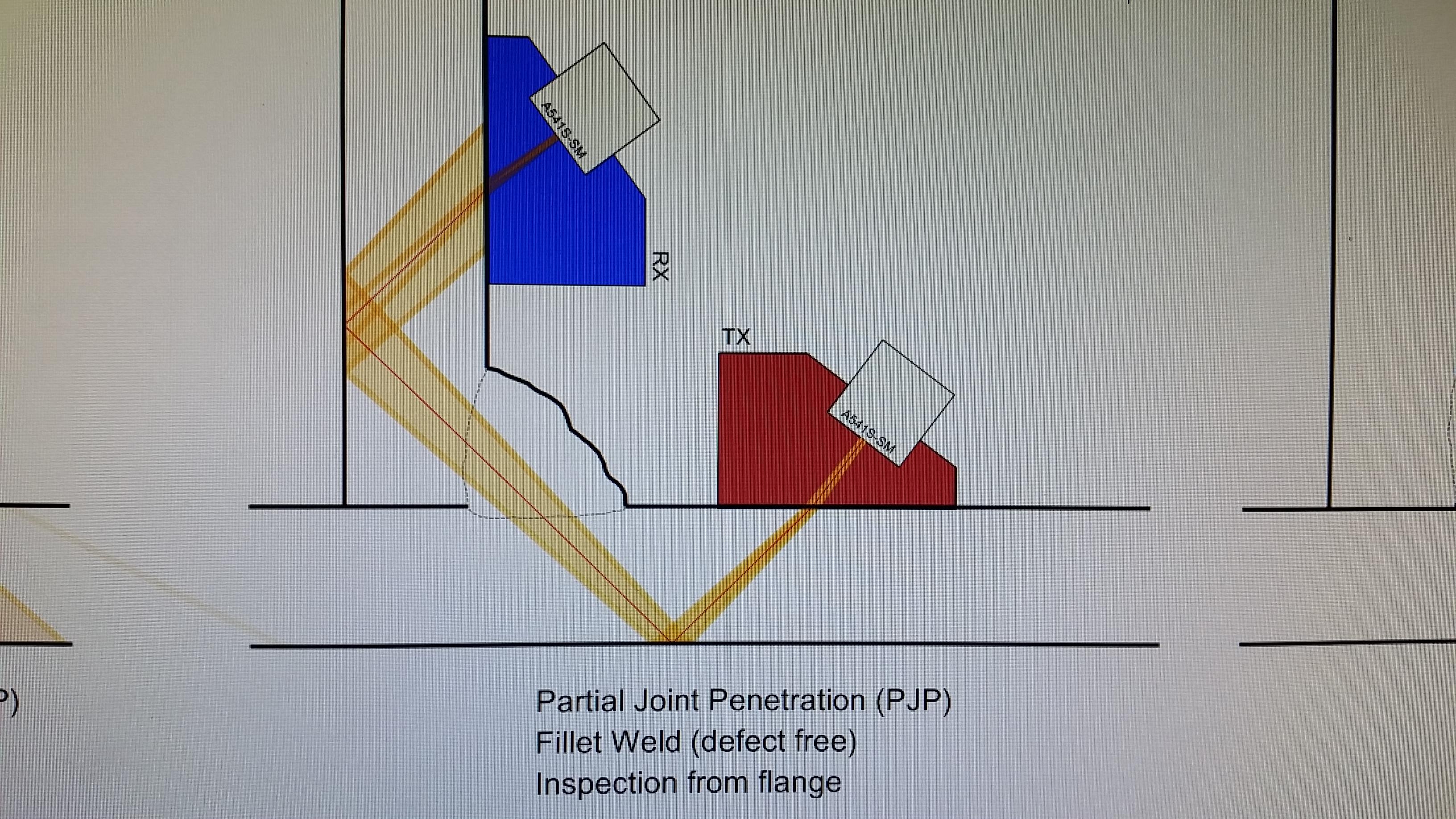 Ultrasonic Testing Of Fillet Weld Welding Defects Diagram Zoom