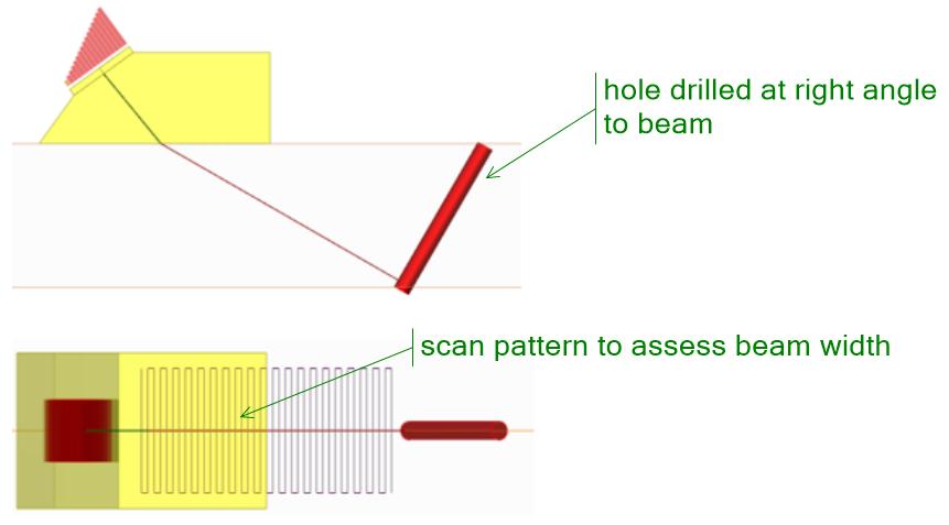 beam width of linear PA probe